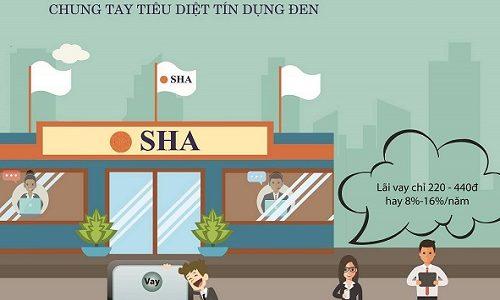 SHA là gì? Hướng dẫn cách vay tiền SHA chi tiết 2021